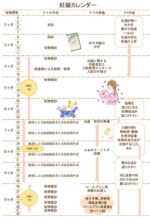 カレンダー 妊娠